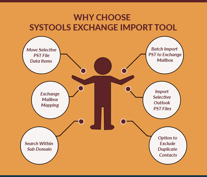 Exchange Import Tool