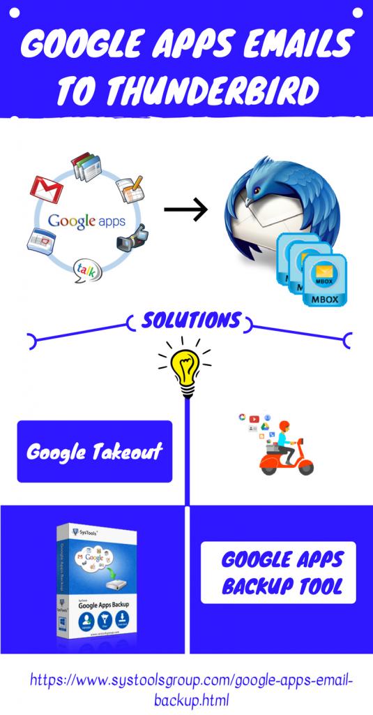 google apps migration for thunderbird