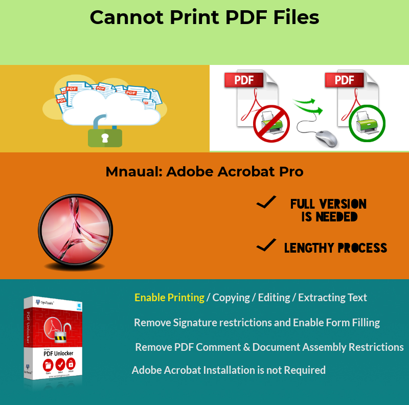 remove print protection from PDF