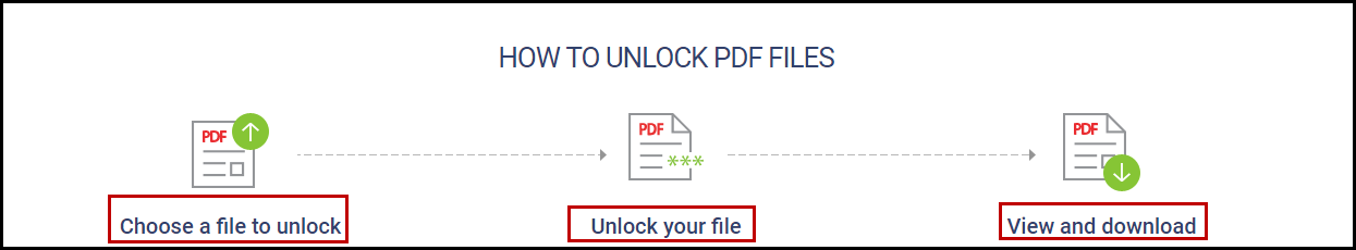 Is It Safe to Unprotect PDF Online on Mac OS X or Not? [Solved]