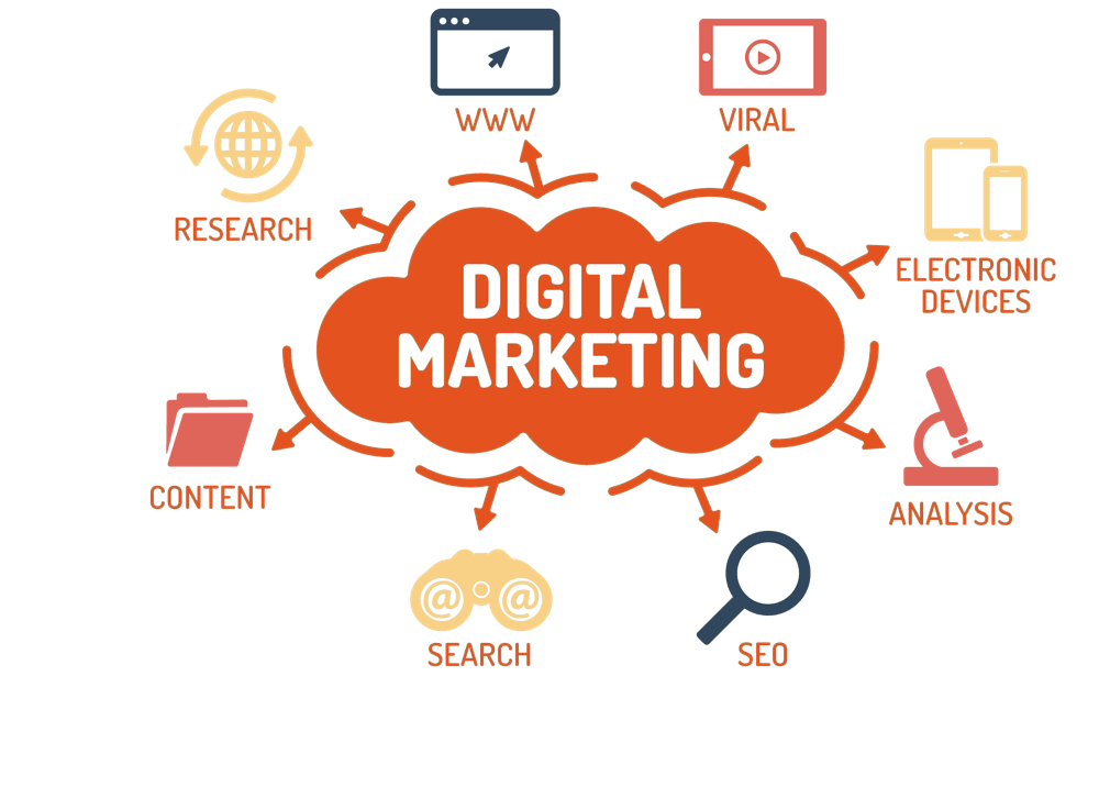 digital marketing Center in Delhi